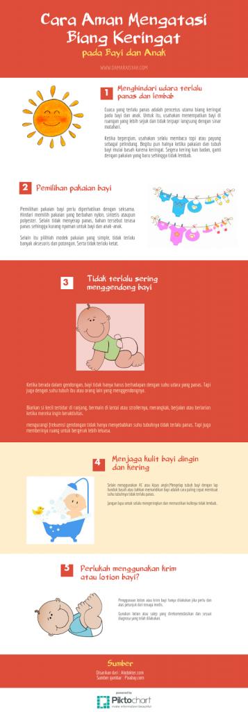 Mencegah biang keringat pada bayi