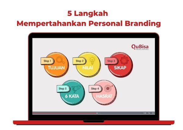 Langkah-langkah mempertahankan personal branding dalam materi kursus online gratis QuBisa